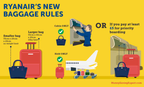 ryanair-baggage-guidesize